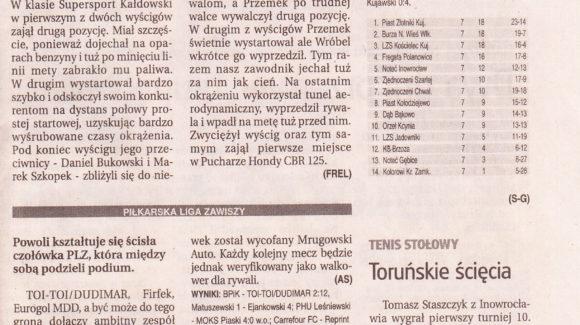 Z pucharem i wicemistrzostwem – Gazeta Pomorska